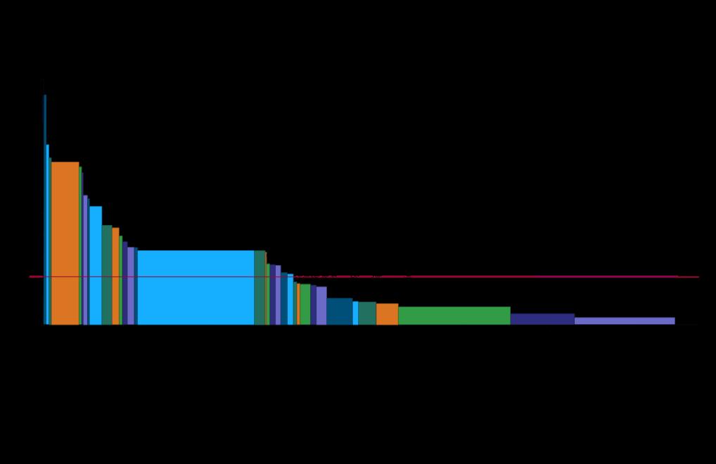 Pro Kopf CO2-Emission , weltweit, 2019 , Agreende CC BY SA.png