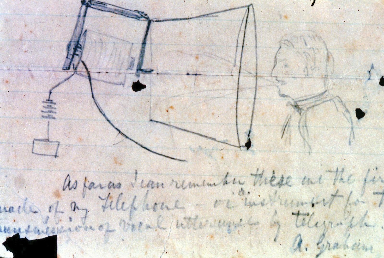 Alexander-Graham-Bell-telephone-study-friends-lecture-February-12-1877.jpg