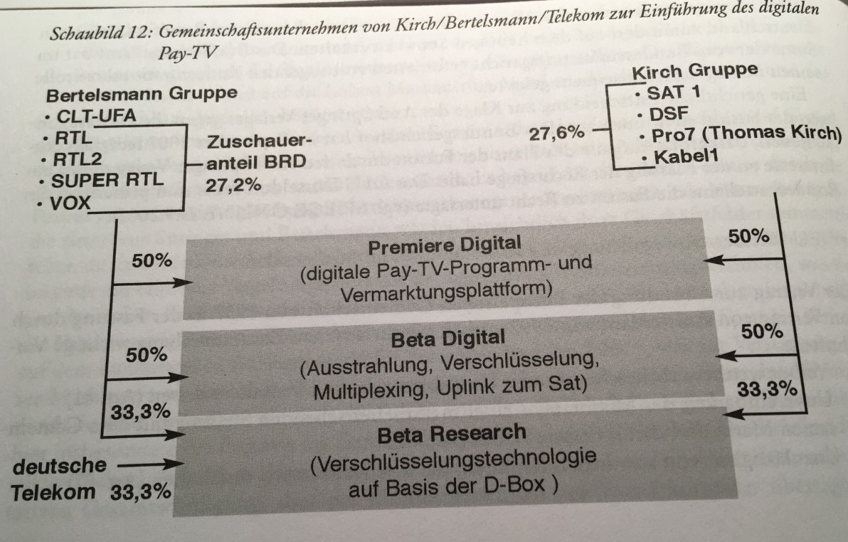 Medienbuch, B. P..jpg